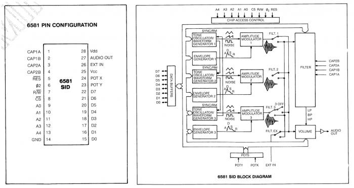 L'attribut alt de cette image est vide, son nom de fichier est Chiptune-SID-diagrams-1-700x373-1.png.